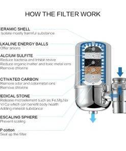 Household Water Filter Purifier Water Filters